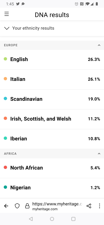 MyHeritage.com Chart 10-13-21